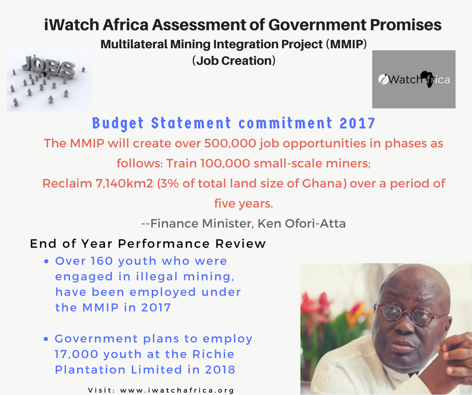 iWatch Africa performance assessment of the Multilateral Mining Integration Project [infographic]